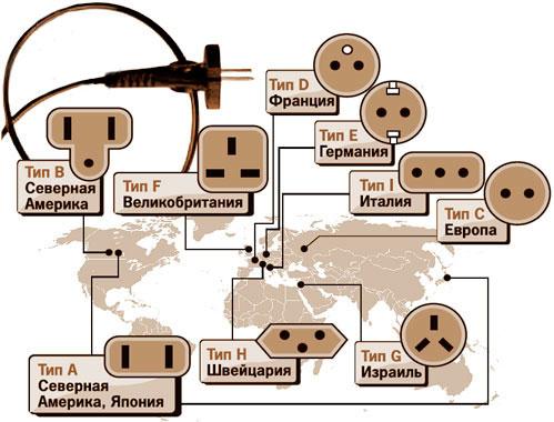 венгрия россия прогноз водное поло