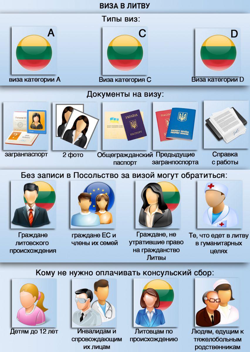 фото на визу цена